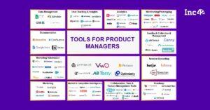 Product Management Tools That Swiggy, Gojek, Kissflow Recommend