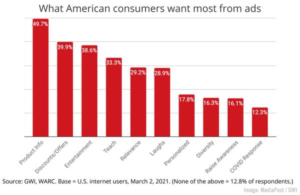 Emotional Connections Top Brand Loyalty Study, YouTube's New Metrics, & Google My Business Adds Audience Discovery Data –