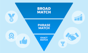 4 Tips to Succeed Using Google Ads Broad Match (with Data!) –