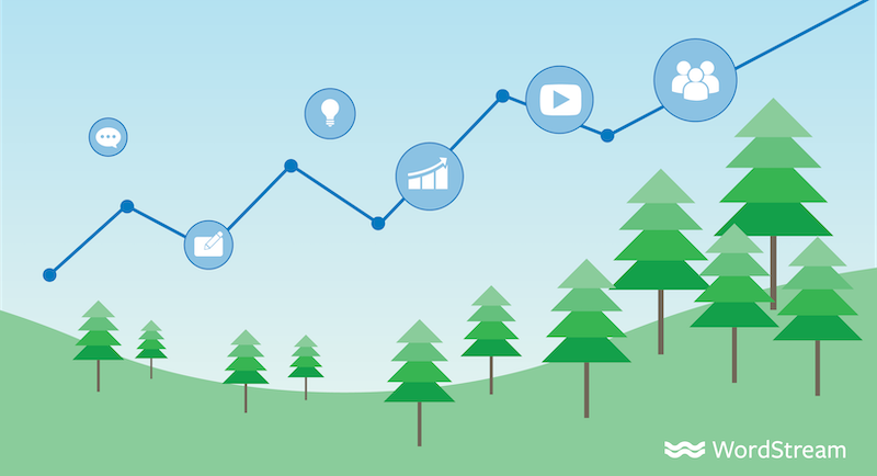7 Easy Ways to Get More Traffic from Evergreen Content –