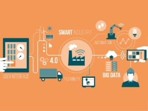 Logistics And Big Data: How To Gain Core Competency In A Digital Ecosystem