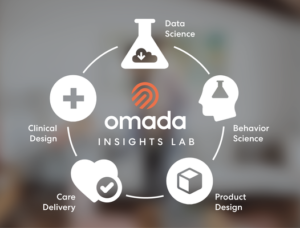 Omada Health launches the Omada Insights Lab to help improve healthcare outcomes – TechCrunch