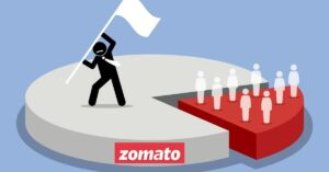 A Look Inside IPO-Bound Zomato's Shareholding Structure
