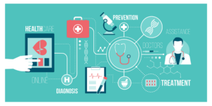 How innovations in digital health are opening new doors in healthcare system