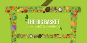 Bigbasket says seeing longer delivery time in some cities due to high demand, movement restrictions