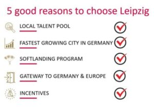 Bring Your Business to Germany's Densest Digital & Tech Ecosystem: Welcome to Leipzig!