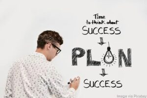 6 Success Stages Every Entrepreneur Idea Has To Pass