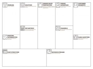 Guide To Using The Lean Canvas Approach For Your Startup