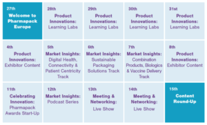 Network at Pharmapack Europe 2021 To Meet Industry Leaders & Move Your Pharma and Packaging Business Forward!