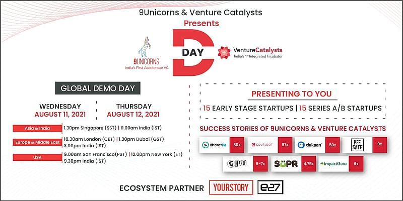 9Unicorns 4th close at $50 mn, to hold India's largest demo day on August 11-12