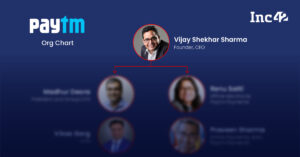 The Key Leaders At IPO-Bound Fintech Giant Paytm