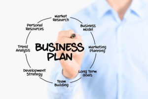 Business Plan – Step-by-Step Planning Templates