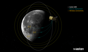 Masten Space Systems to develop a GPS-like network for the Moon – TechCrunch