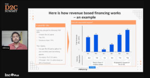 How Revenue-Based Financing Can Multiply D2C Brand's Growth
