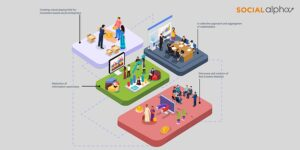 Leveraging the power of the crowd through Open Innovation Platform