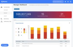 Blumira raises $10.3M Series A to bring cloud-based SIEM to mid-market companies – TechCrunch