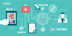 How has Indian healthcare industry benefitted from digital innovation, and what is the road ahead?